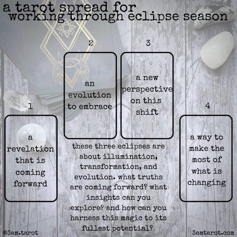 eclipse-season-tarot-spread