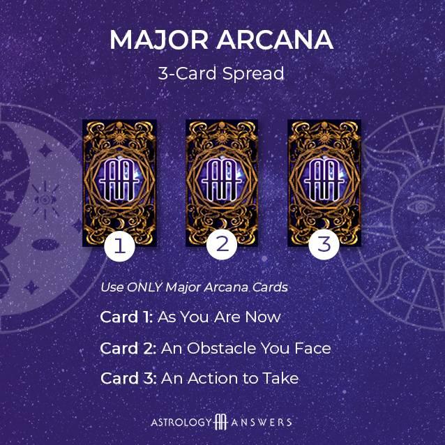 A Major Arcana tarot spread from astrology answers.