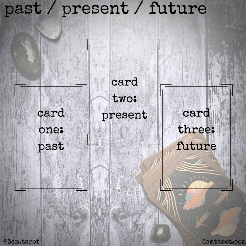 past present future tarot spread