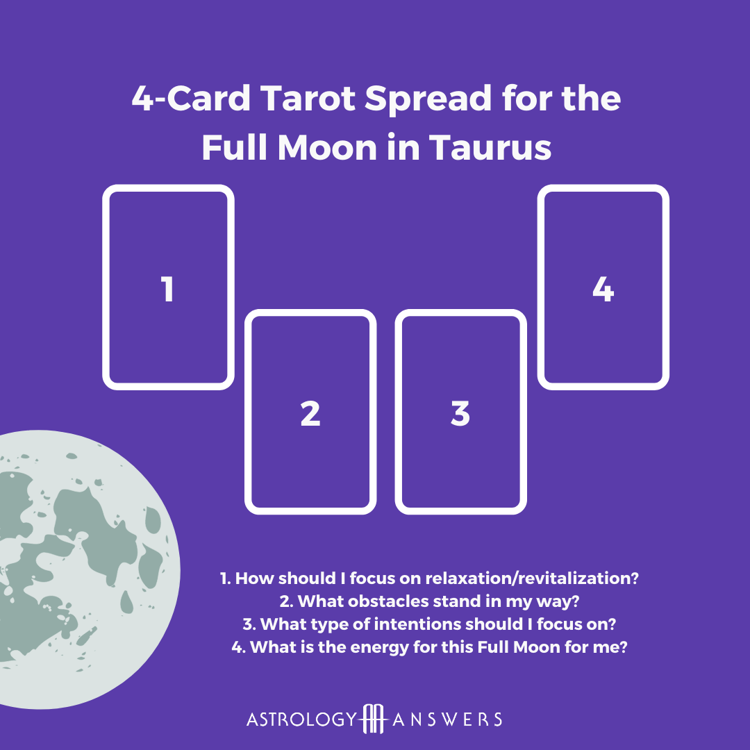 A Tarot spread for the Full Moon in Taurus.