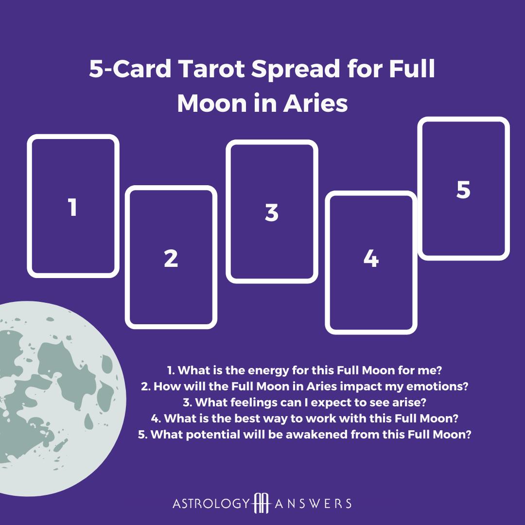 full moon aries tarot spread